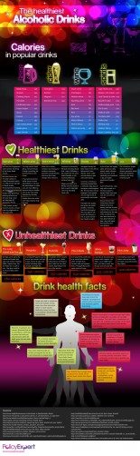 the-healthiest-alcoholic-drinks_50c094fd9e22c_w1500