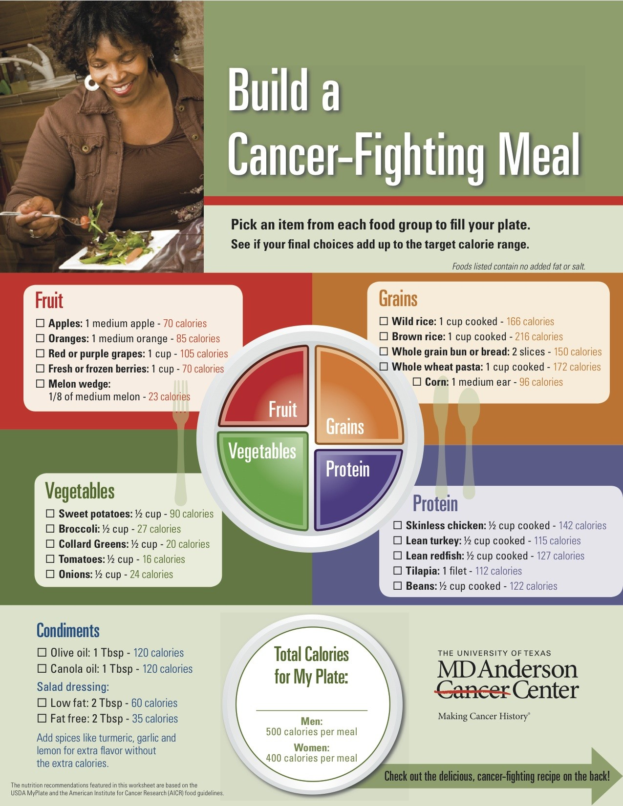 Cancer Survivors Often Have Poor Diets, Affecting their