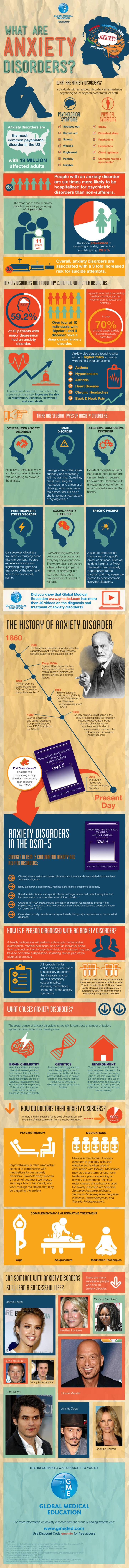 WhatAreAnxietyDisorders_523343d3e5069